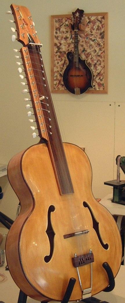 Mini guitar chords