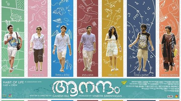 aanandam music review malayalam soundtrack music aloud